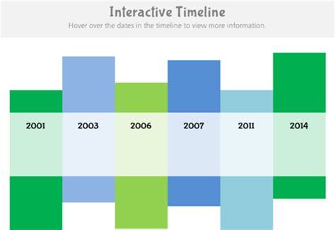 interactive timeline template colorful and interactive timeline downloads e learning