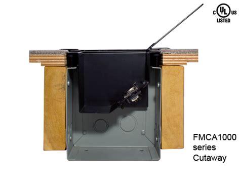 floor box system