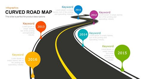 curved road map powerpoint and keynote template slidebazaar