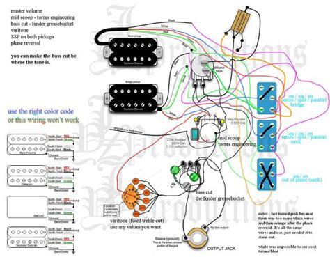 ibanez musician b wiring diagram ibanez roadcore wiring