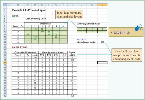 product layout exle fixed position layouts chapter 2 quality management