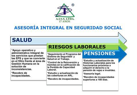 aportes a salud parafiscales y pension colombia aportes a la seguridad social pensiones salud riesgos