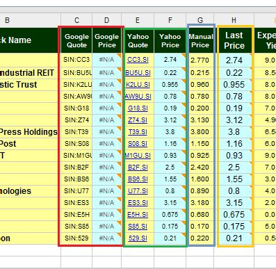 Yahoo Spreadsheet by Auto Update Stock Prices From Yahoo Finance Into
