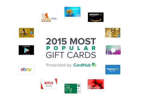 most popular gifts for 2015 s most popular gift cards 8 gift card tips