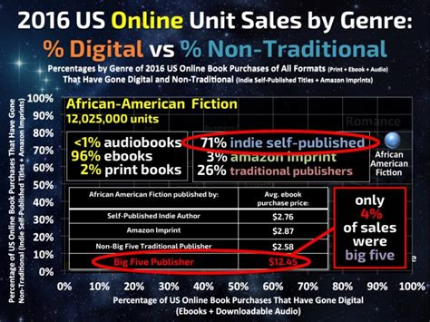 authors reluctant press e books african amercan literature sold predominantly by indie authors