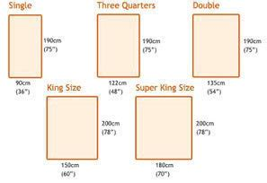 Measurements Of A King Mattress by Bed Measurements Dimensions Info