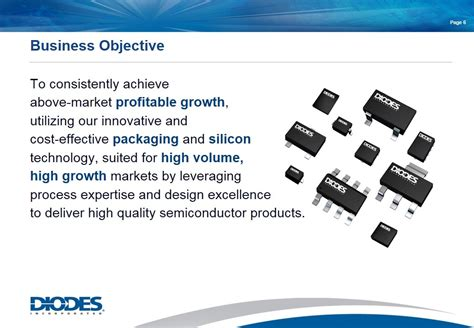 diodes inc plano diodes inc plano tx 28 images diodes incorporated annualreports slide 3 new york ny 60