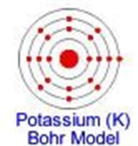 bohr diagram for potassium potassium k american elements