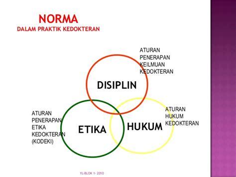 contoh bio etika kp 1 1 3 3 kaidah dasar bioetika