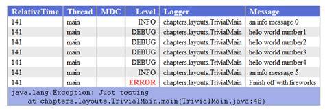 html layout logback 第6章 レイアウト