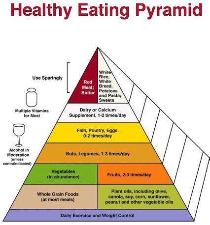 regime alimentare in hugi is heilsa myndir hinn r 233 tti f 230 240 up 253 ram 237 di