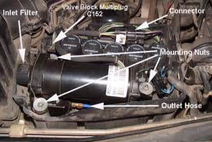 range rover vogue 2006 suspension fault