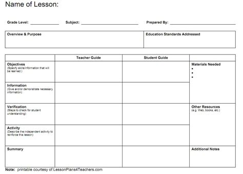 templates for unit plans blank lesson plans for teachers lesson plan templates