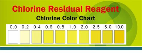 color of chlorine faq easywell water systems inc