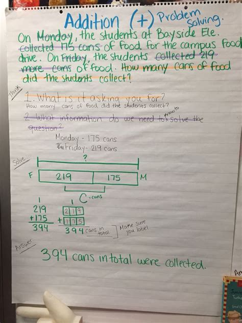 diagram subtraction word problems 14 best images about 4th grade math diagram on facts words and