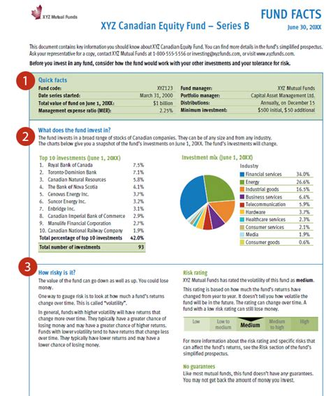Fund Facts An Exle Amf Hedge Fund Prospectus Template