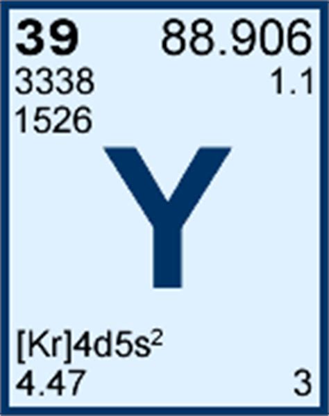 What Is Y On The Periodic Table by Yttrium Periodic Table Element