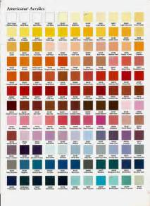 americana decor paint colors yahoo search results la