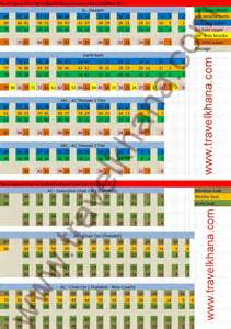 seat map layout and numbering of indian railway coach