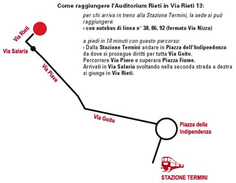 sede ing direct roma 1 meeting trave rep roma strutture a basso impatto nei
