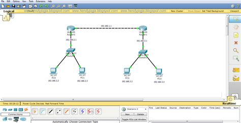 tutorial belajar cisco packet tracer belajar simulasi jaringan packet tracer hendyjogja