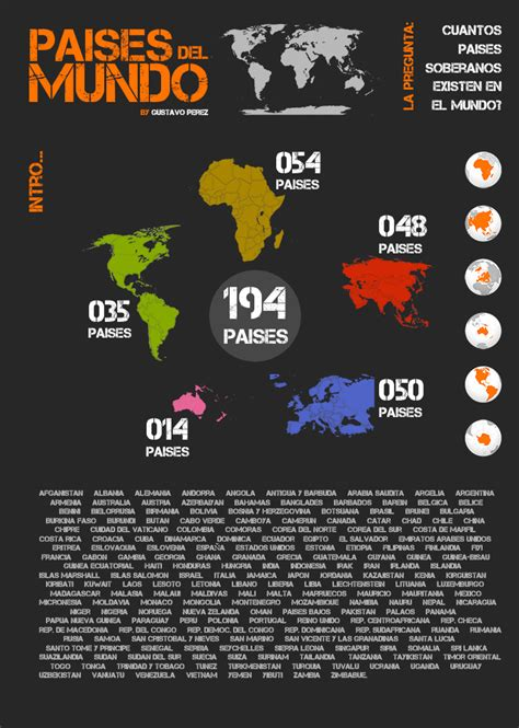 191 cu 225 ntos pa 237 ses hay en el mundo