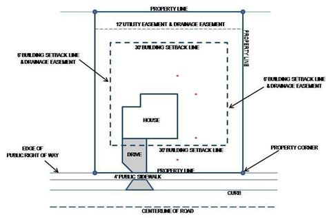 House Plan For Narrow Lot by Plot Plan An Integral Part Of Your New Home Building