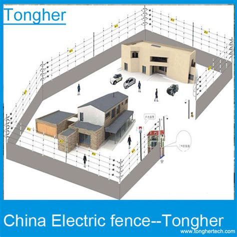 alarm electric fence system for home integrated gsm cctv