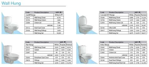 European Closet Price In India by Parryware Sanitary Products Price List For European