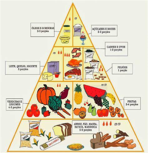 dia alimentare alimente a rotina o que 233 uma alimenta 231 227 o saud 225 vel