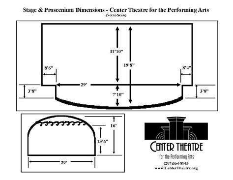 thrust stage diagram stage directions diagram stage directions for characters