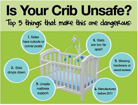 Crib Guidelines by Crib Safety Kid To Kid