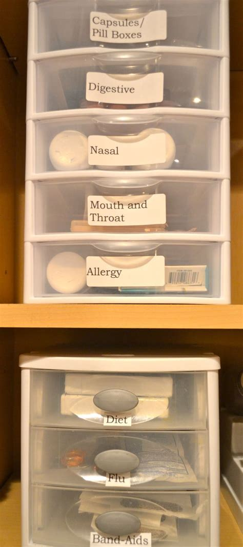 Organize Medicine Cabinet | great way to organize a medicine cabinet using mini