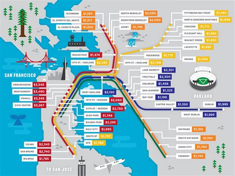san francisco rental map map where can you find an affordable 1 bedroom near bart