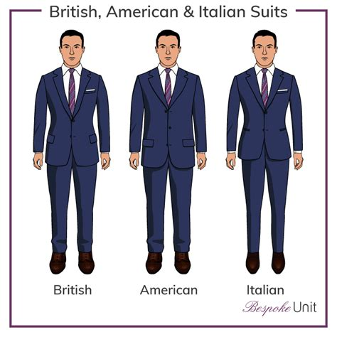 if your overweight what tryoe of hairstyle suit you the most hair color for overwieght light or dark suits styles the difference between british american