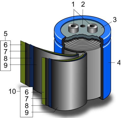 electrical energy capacitor electric layer capacitor