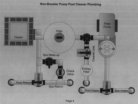 pool valves diagram pool plumbing diagrams schematics and layouts for pool pipes