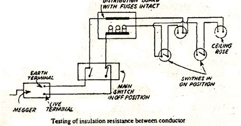 electrical conductors less resistance than electrical insulators electrical conductors less resistance than electrical insulators 28 images static and
