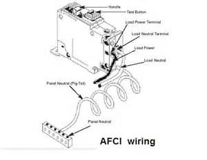 handymanwire afci arc fault circuit interrupters