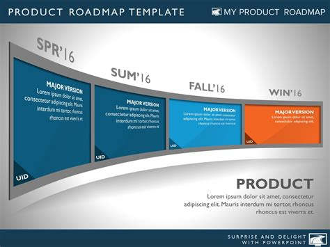 Four Phase Development Planning Timeline Roadmap Powerpoint Template Product Presentation Template