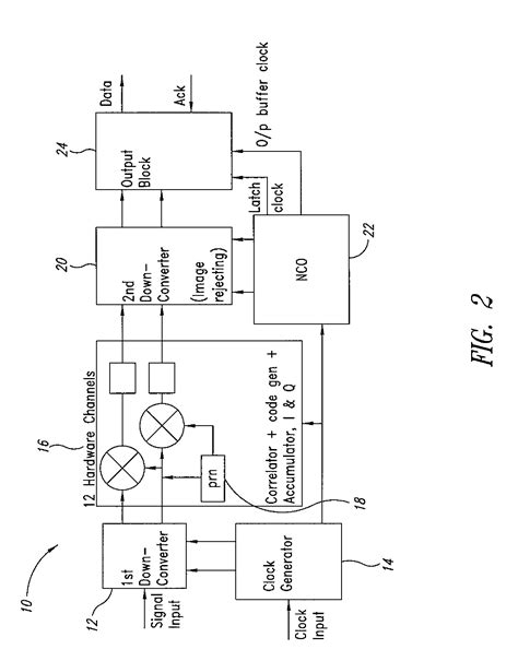 a versatile integrated circuit for the acquisition of biopotentials patent us7406113 integrated circuit for code acquisition patents