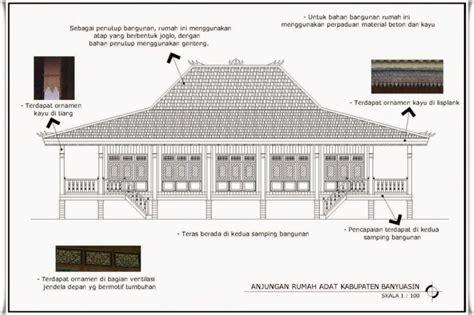 rumah adat limas penjelasannya arsitektur ciri gambar