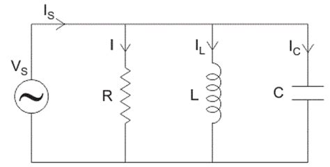 capacitor inductor parallel impedance rlc circuit