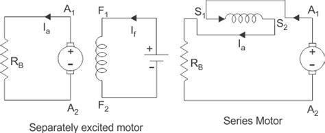 regenerative braking of dc series motor dc motor drives