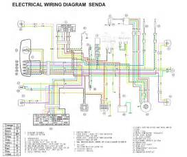 usb to ps2 wiring to free printable wiring diagrams