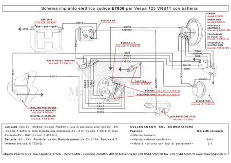 vespa gts 300 wiring diagram wiring diagrams wiring diagram