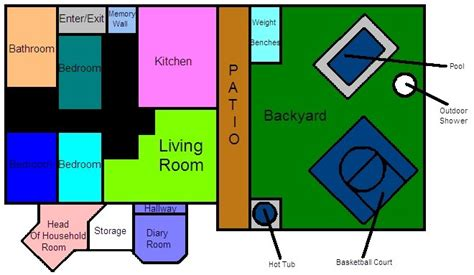 big brother canada 2 house floor plan big brother 2 usa