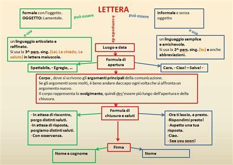 lettera testo siamo in quarta b generi testo narrativo la lettera