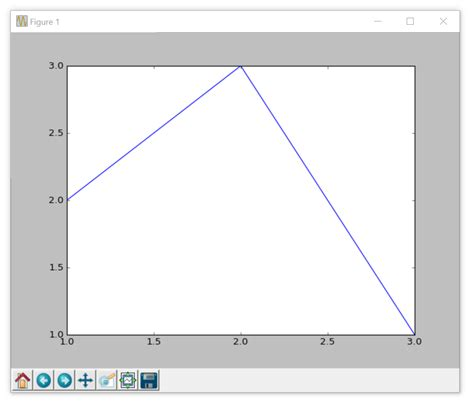 python tutorial intermediate python programming tutorials