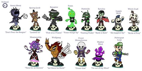 Kaos Distro Seven Plants Vs Zombies 10 skylanders fusions undead by joltiklover on deviantart
